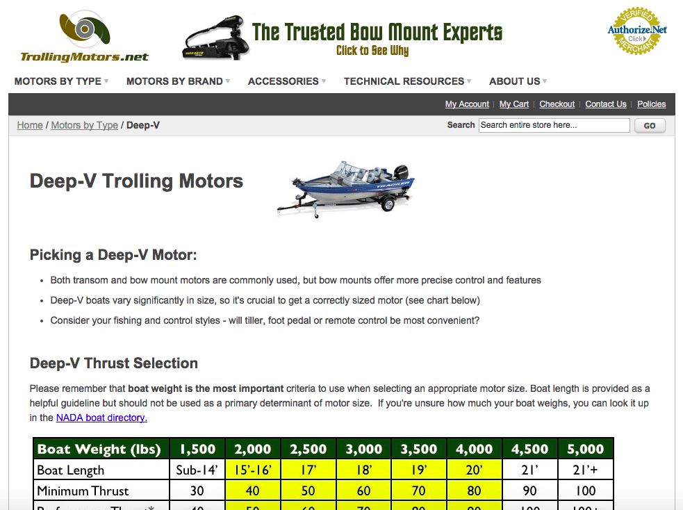 trollingmotors category pages
