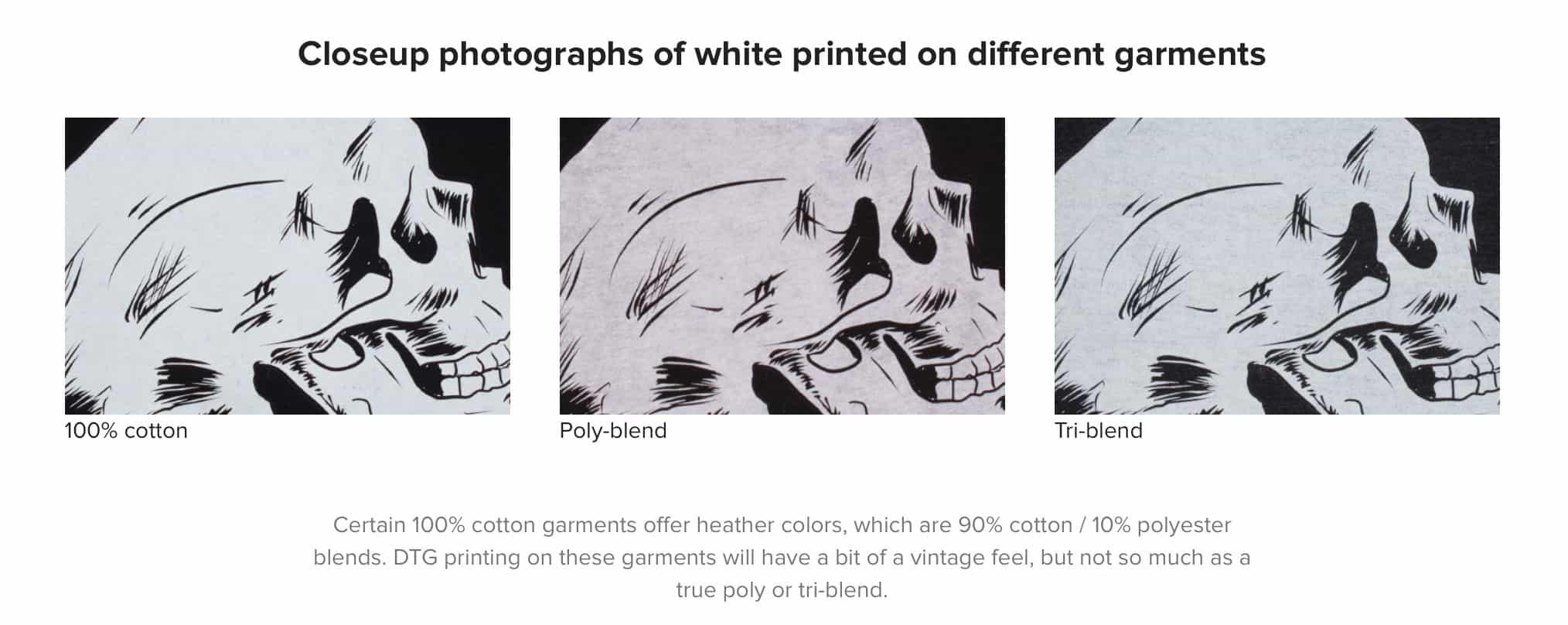 Printful Print-on-Demand